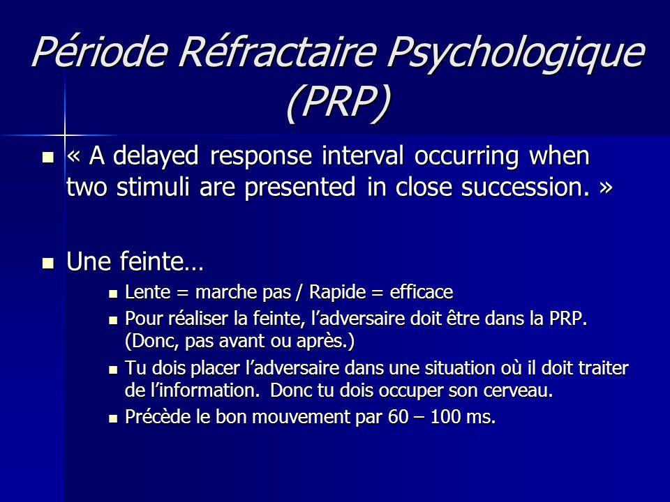 Période Réfractaire Psychologique (PRP)