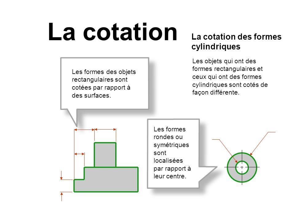 La cotation La cotation des formes cylindriques