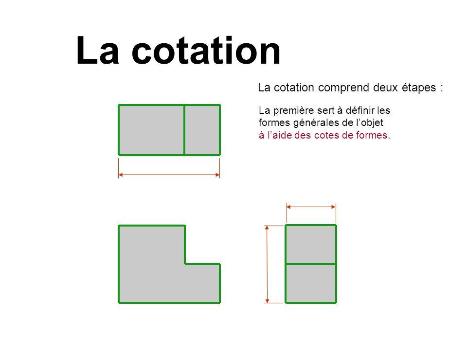 La cotation La cotation comprend deux étapes :