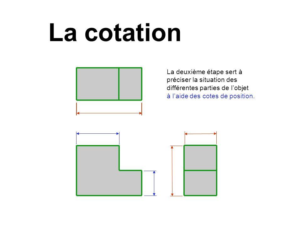 La cotation La deuxième étape sert à préciser la situation des différentes parties de l'objet.