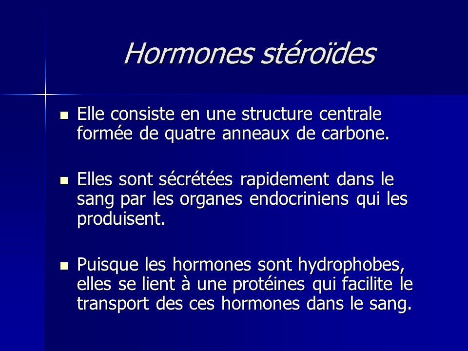 Hormones stéroïdes Elle consiste en une structure centrale formée de quatre anneaux de carbone.
