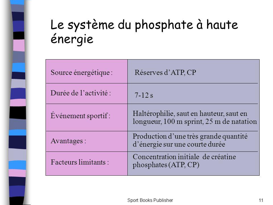 Le système du phosphate à haute énergie