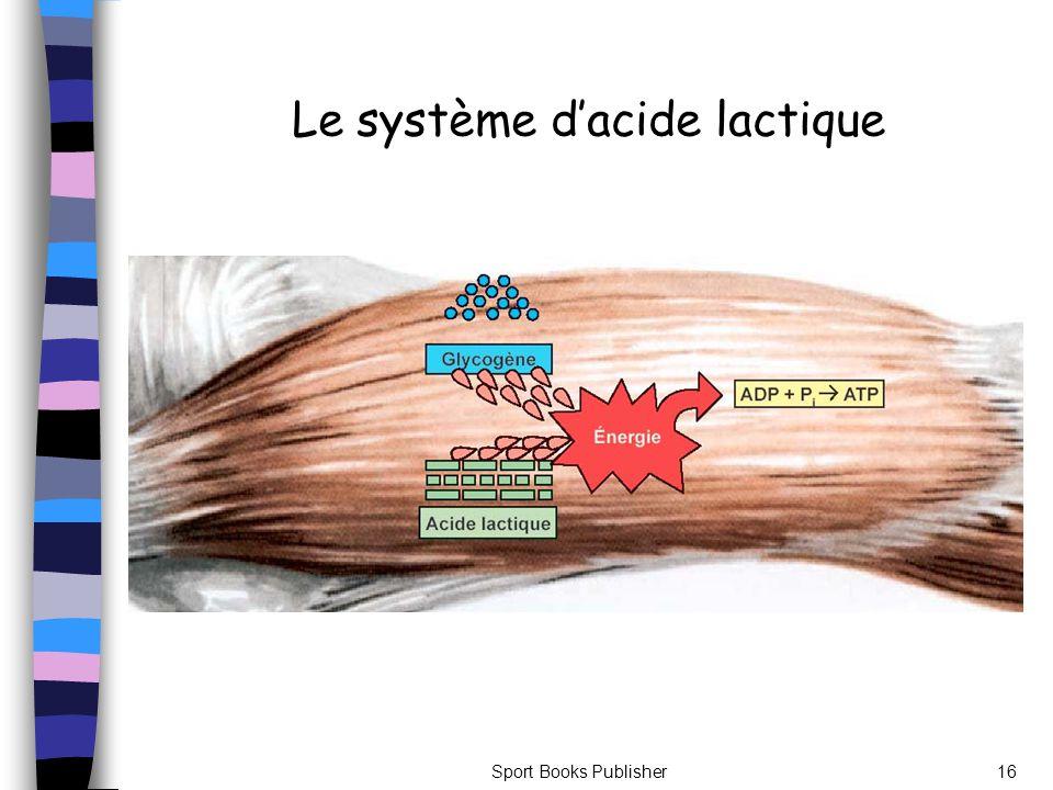 Le système d'acide lactique