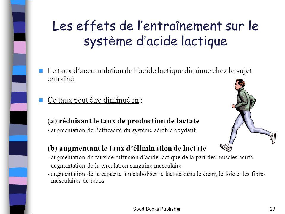Les effets de l'entraînement sur le système d'acide lactique