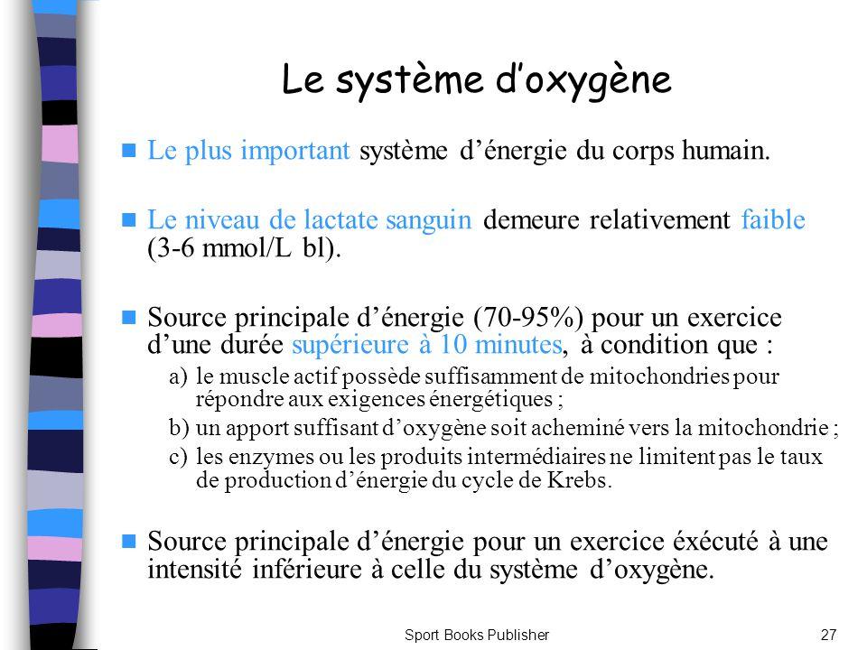 Le système d'oxygène Le plus important système d'énergie du corps humain. Le niveau de lactate sanguin demeure relativement faible (3-6 mmol/L bl).