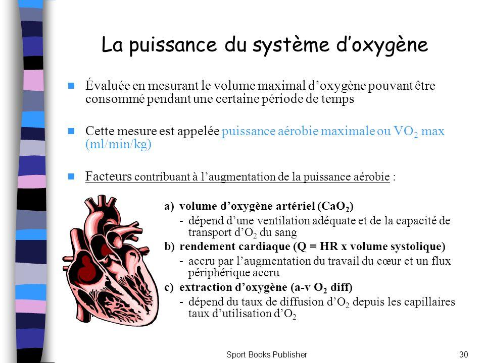 La puissance du système d'oxygène