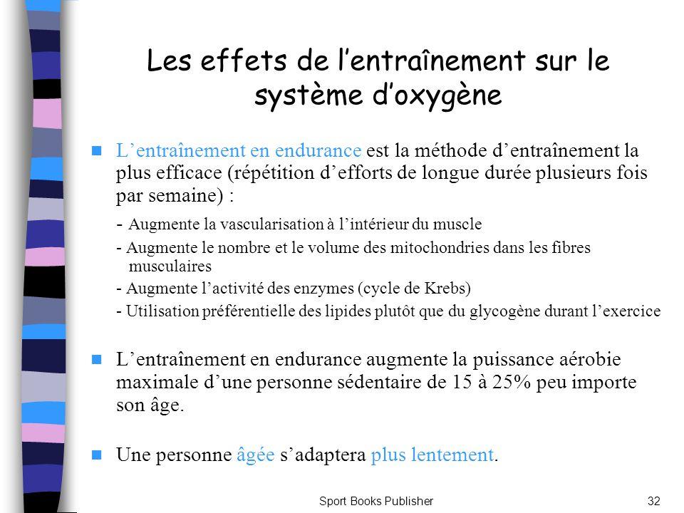 Les effets de l'entraînement sur le système d'oxygène