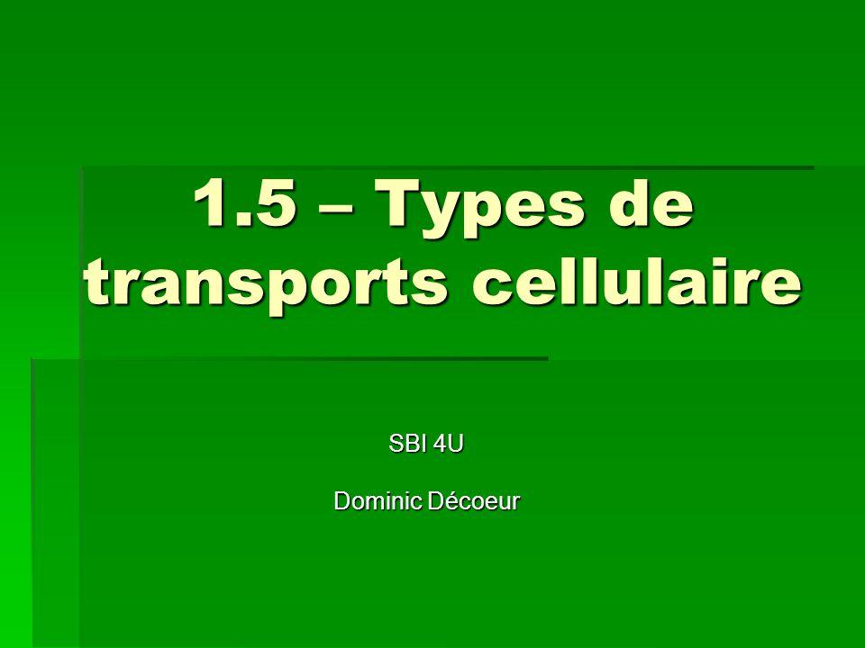 1.5 – Types de transports cellulaire