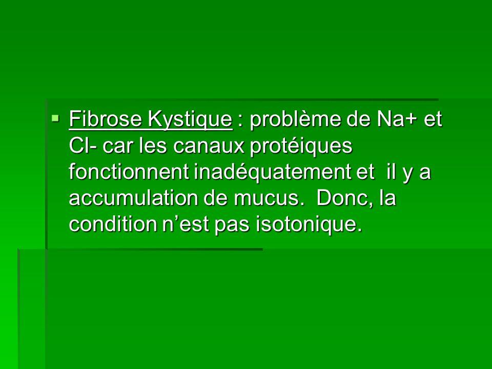 Fibrose Kystique : problème de Na+ et Cl- car les canaux protéiques fonctionnent inadéquatement et il y a accumulation de mucus.