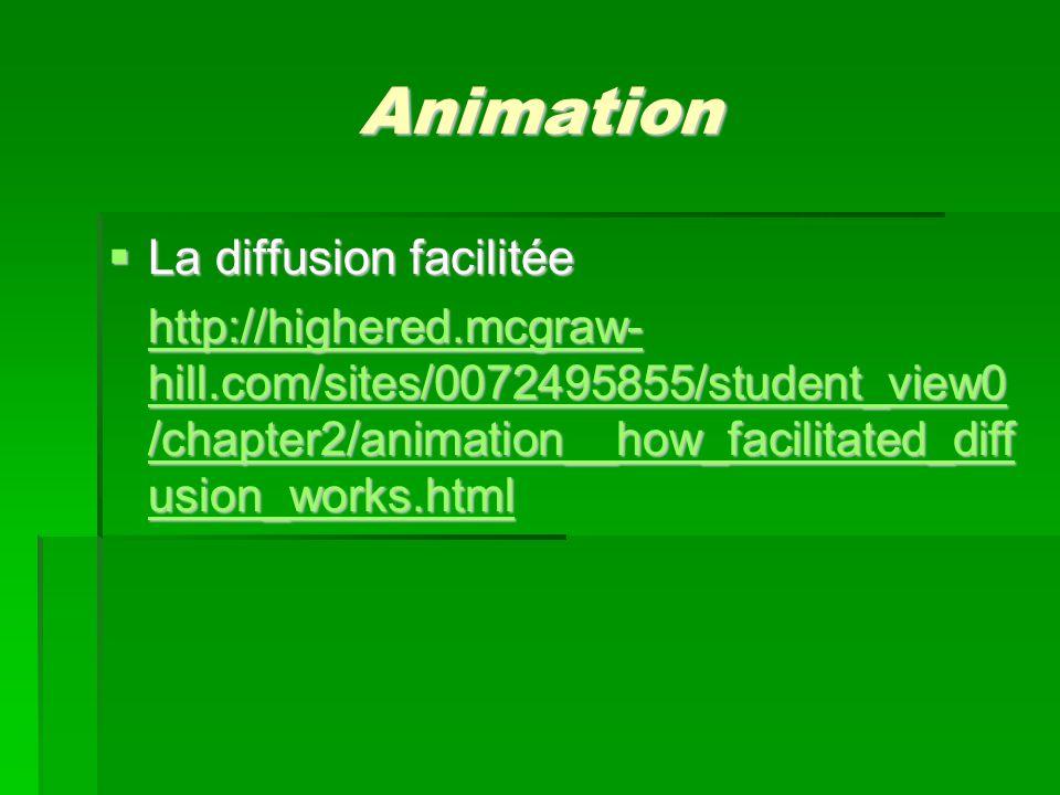 Animation La diffusion facilitée