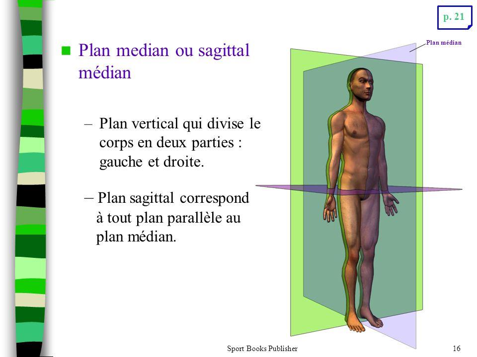 Plan median ou sagittal médian