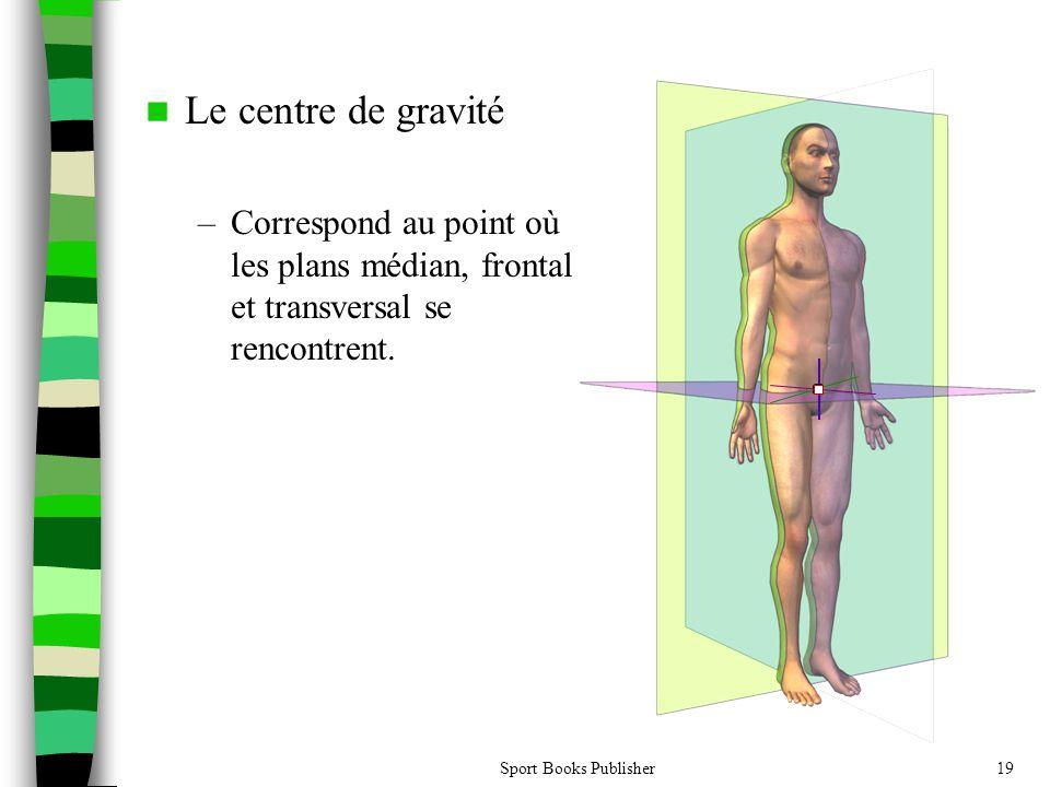 Le centre de gravité Correspond au point où les plans médian, frontal et transversal se rencontrent.