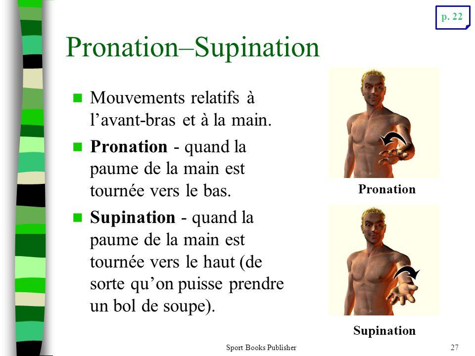 Pronation–Supination