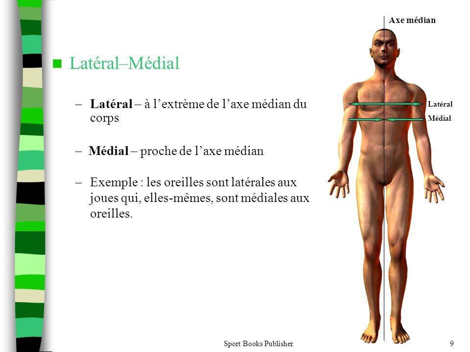 Latéral–Médial Latéral – à l'extrème de l'axe médian du corps