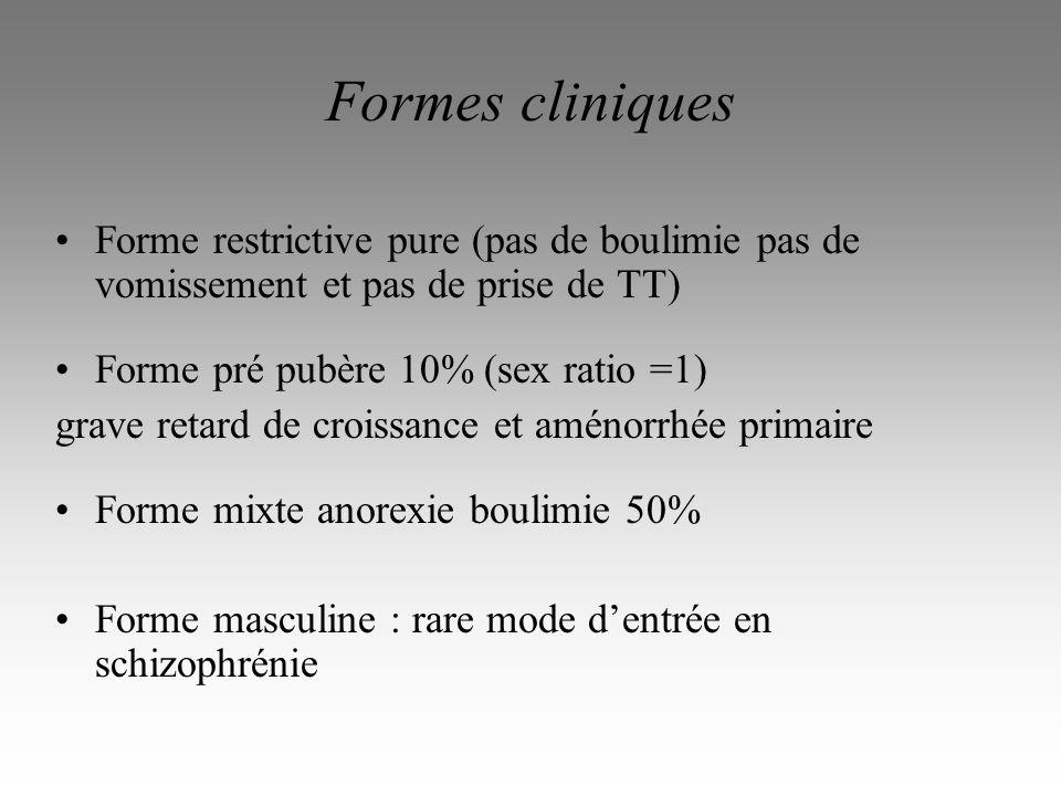 Formes cliniques Forme restrictive pure (pas de boulimie pas de vomissement et pas de prise de TT) Forme pré pubère 10% (sex ratio =1)