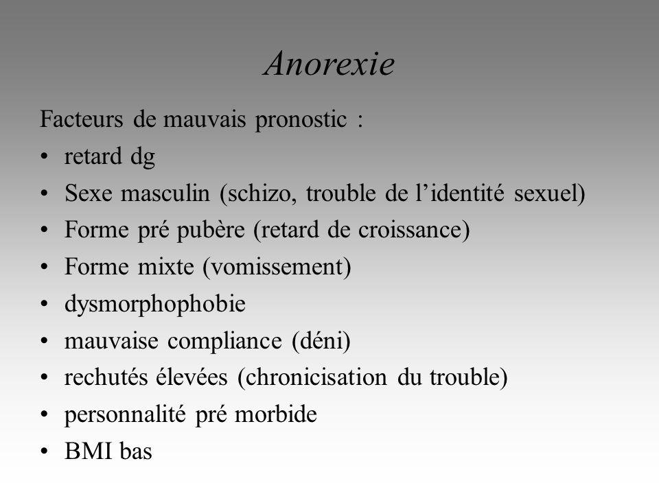 Anorexie Facteurs de mauvais pronostic : retard dg