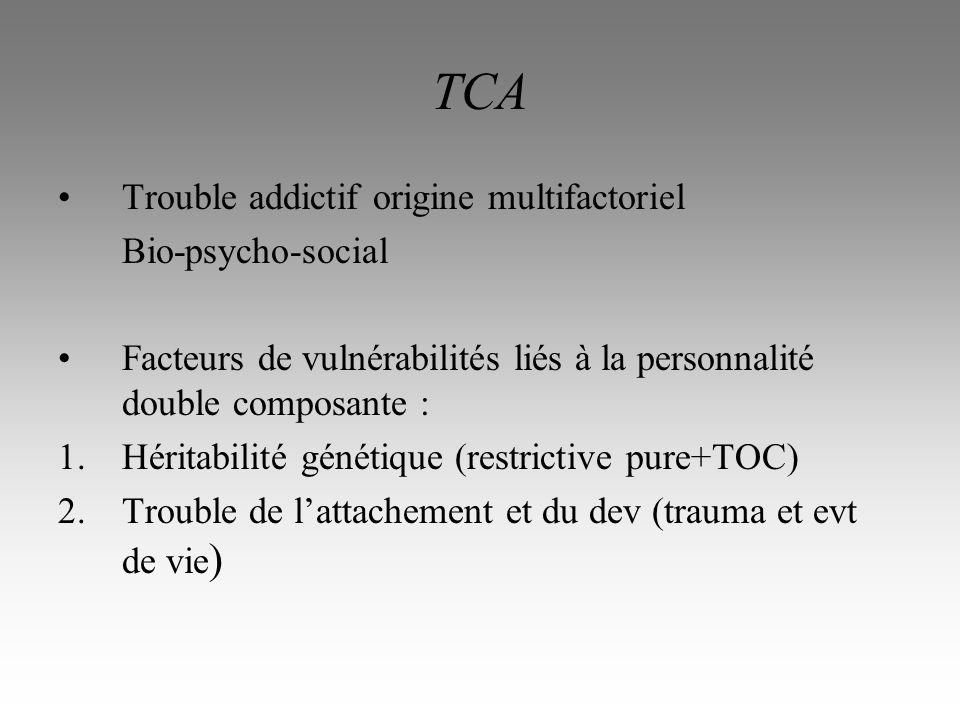 TCA Trouble addictif origine multifactoriel Bio-psycho-social
