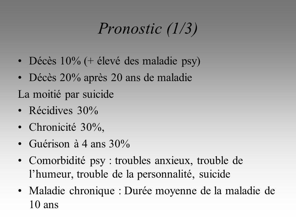 Pronostic (1/3) Décès 10% (+ élevé des maladie psy)