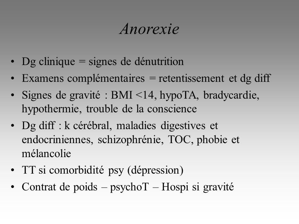 Anorexie Dg clinique = signes de dénutrition
