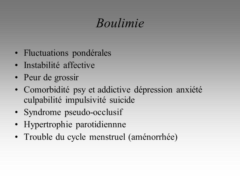 Boulimie Fluctuations pondérales Instabilité affective Peur de grossir