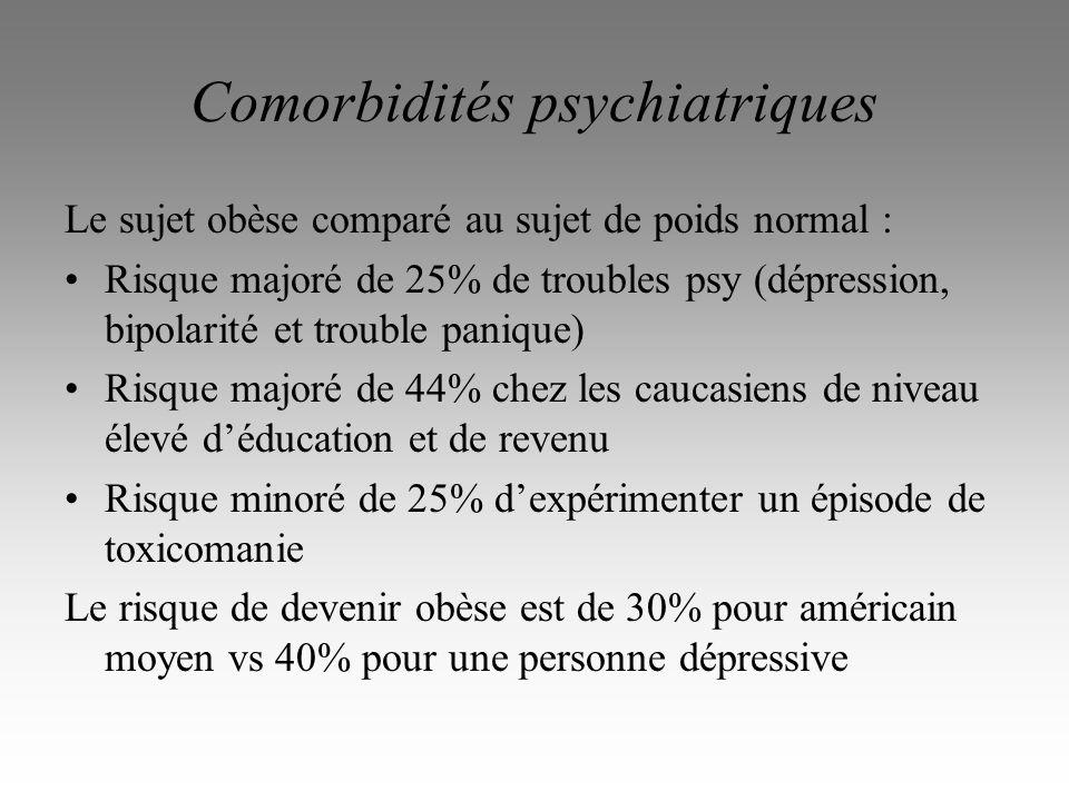 Comorbidités psychiatriques