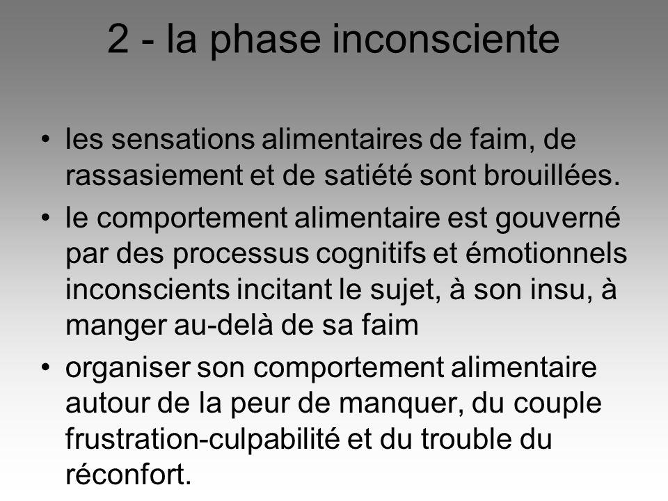 2 - la phase inconsciente