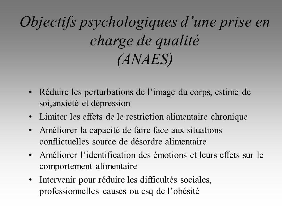 Objectifs psychologiques d'une prise en charge de qualité (ANAES)