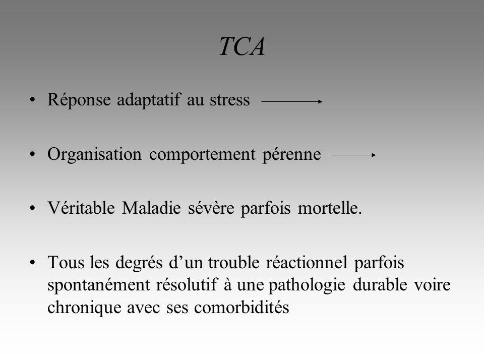 TCA Réponse adaptatif au stress Organisation comportement pérenne
