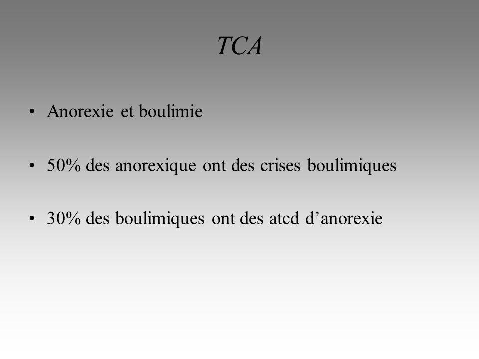TCA Anorexie et boulimie 50% des anorexique ont des crises boulimiques