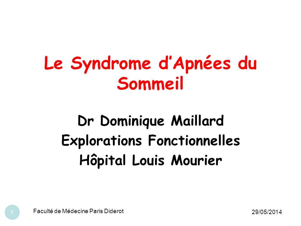 Le Syndrome d'Apnées du Sommeil