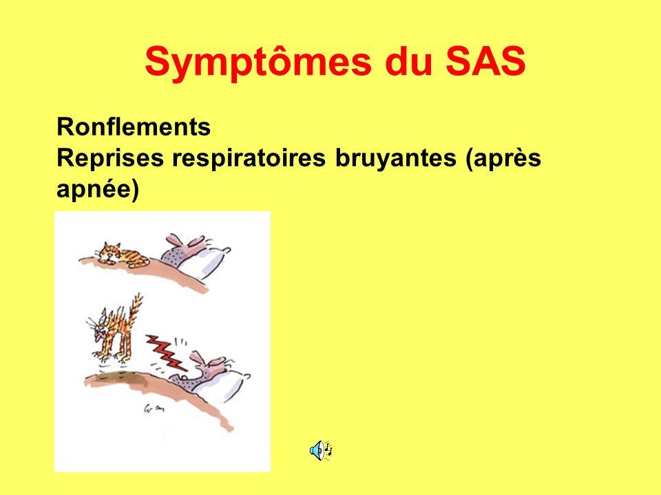 Symptômes du SAS Ronflements