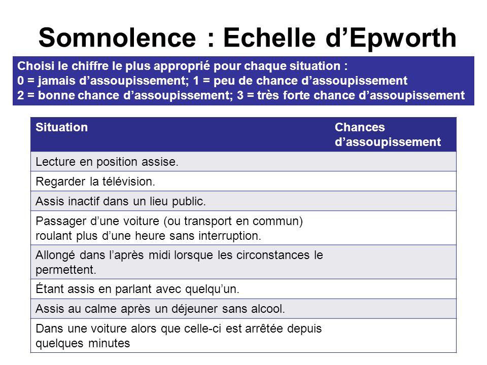 Somnolence : Echelle d'Epworth