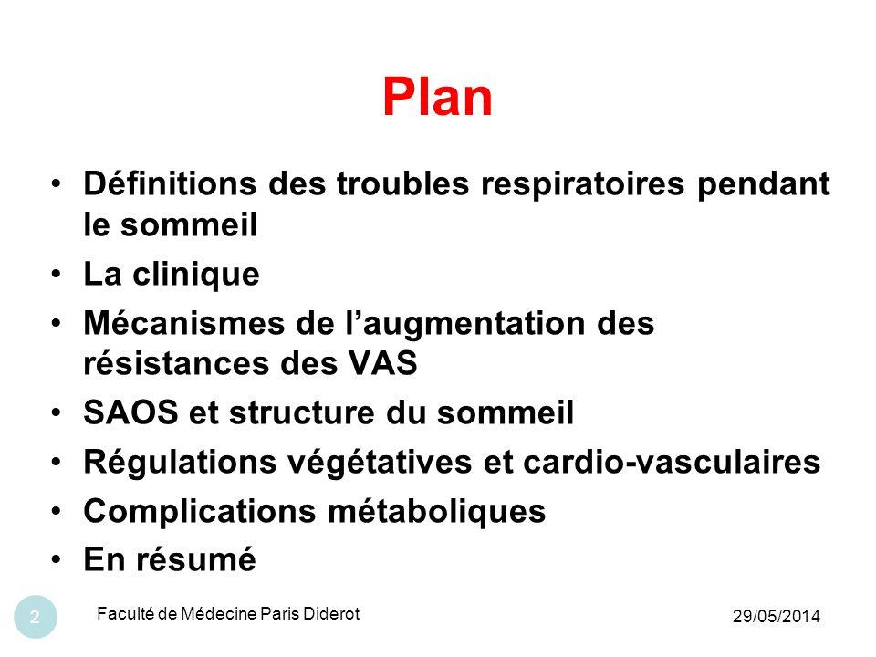 Plan Définitions des troubles respiratoires pendant le sommeil