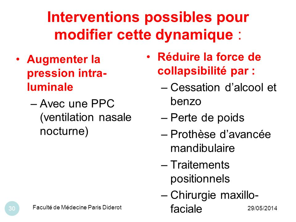Interventions possibles pour modifier cette dynamique :