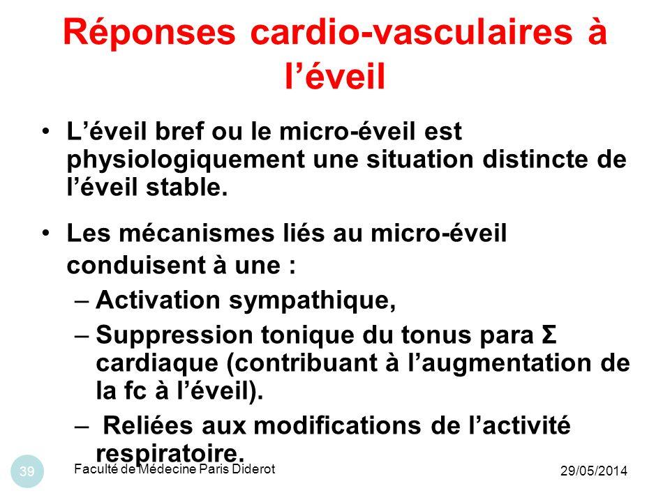 Réponses cardio-vasculaires à l'éveil