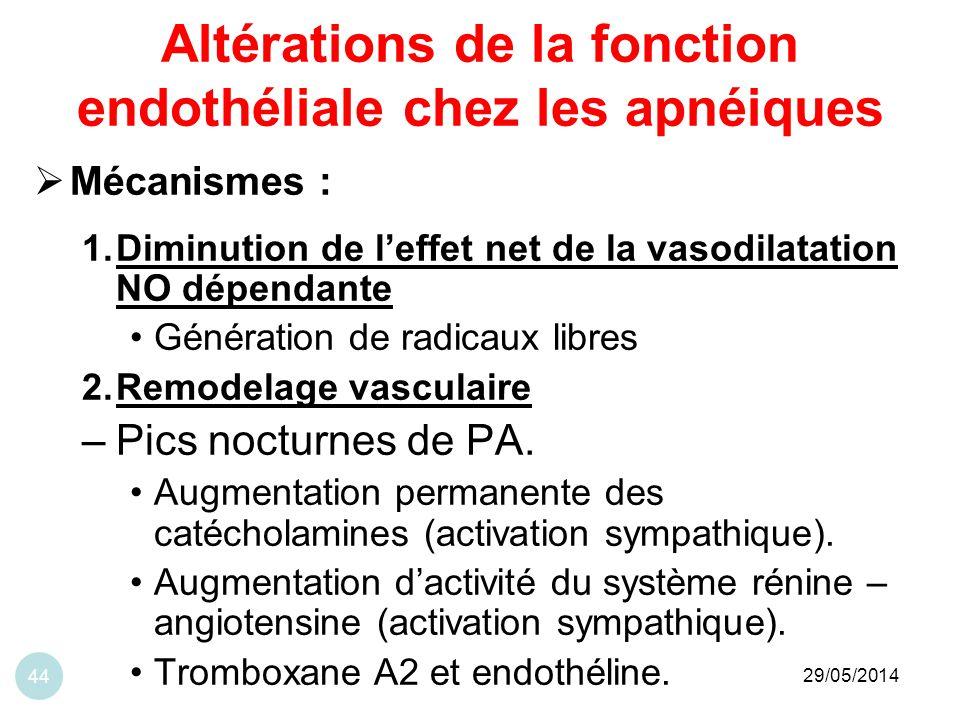 Altérations de la fonction endothéliale chez les apnéiques