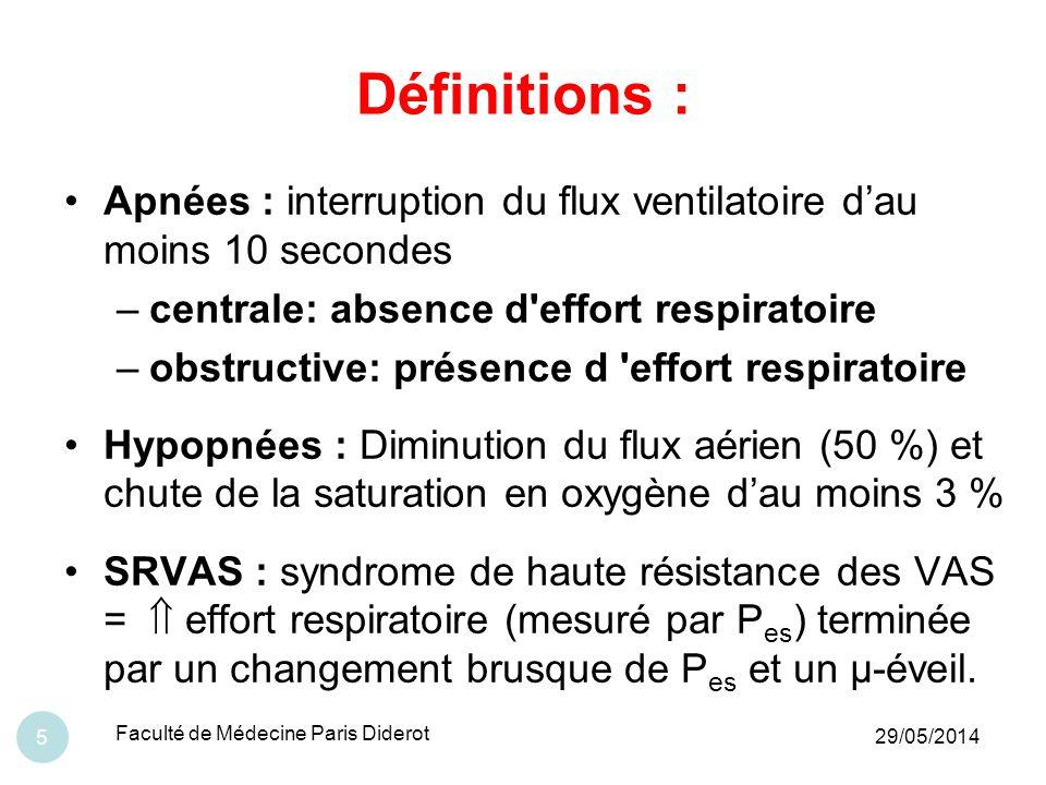 Définitions : Apnées : interruption du flux ventilatoire d'au moins 10 secondes. centrale: absence d effort respiratoire.