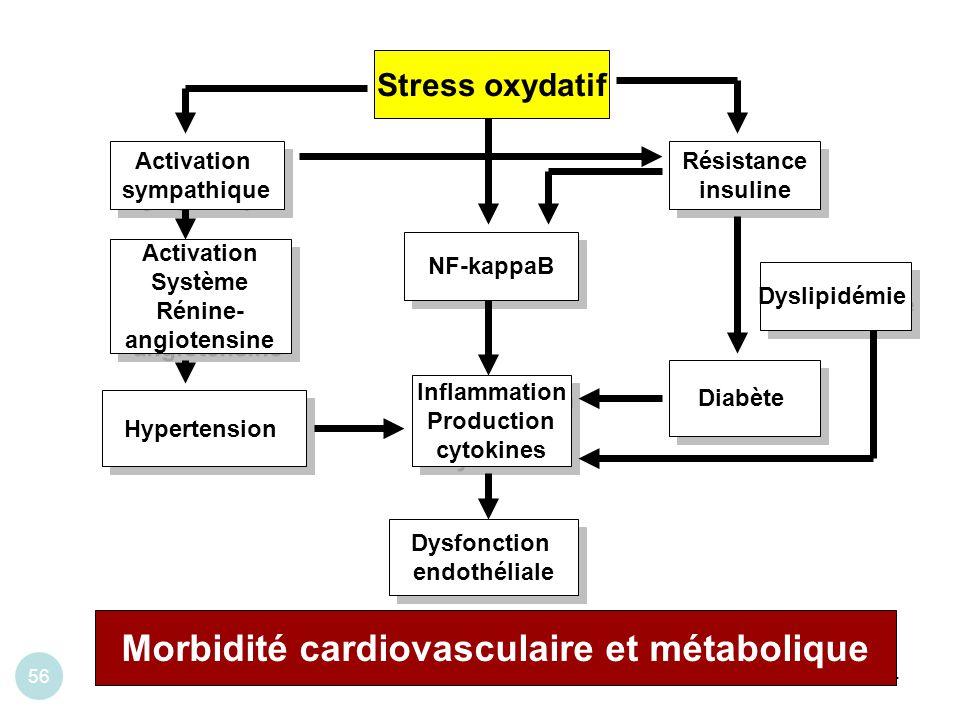 Morbidité cardiovasculaire et métabolique