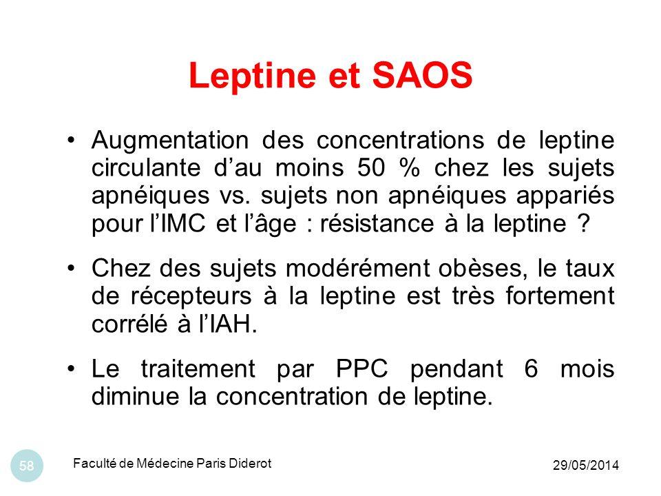 Leptine et SAOS