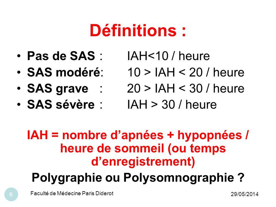 Polygraphie ou Polysomnographie