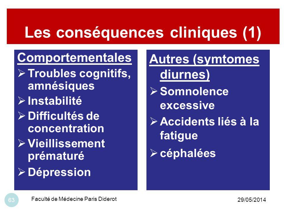 Les conséquences cliniques (1)