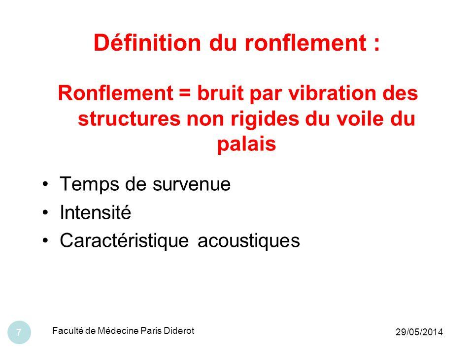 Définition du ronflement :