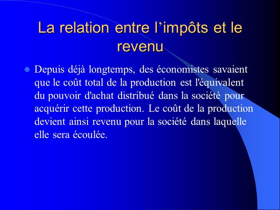La relation entre l'impôts et le revenu