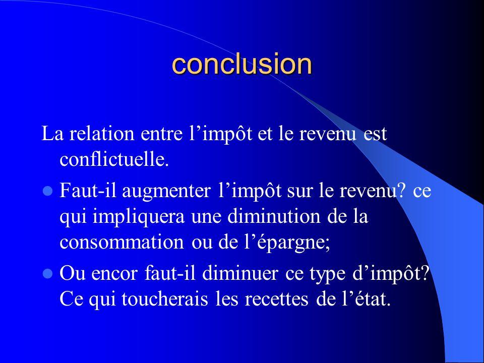 conclusion La relation entre l'impôt et le revenu est conflictuelle.