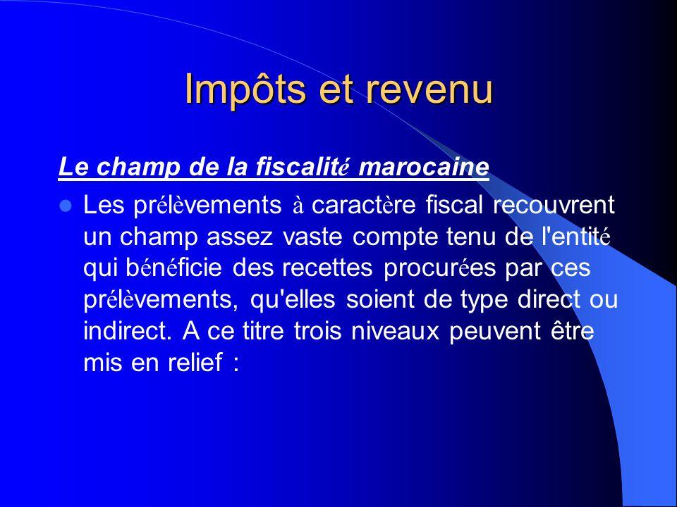 Impôts et revenu Le champ de la fiscalité marocaine