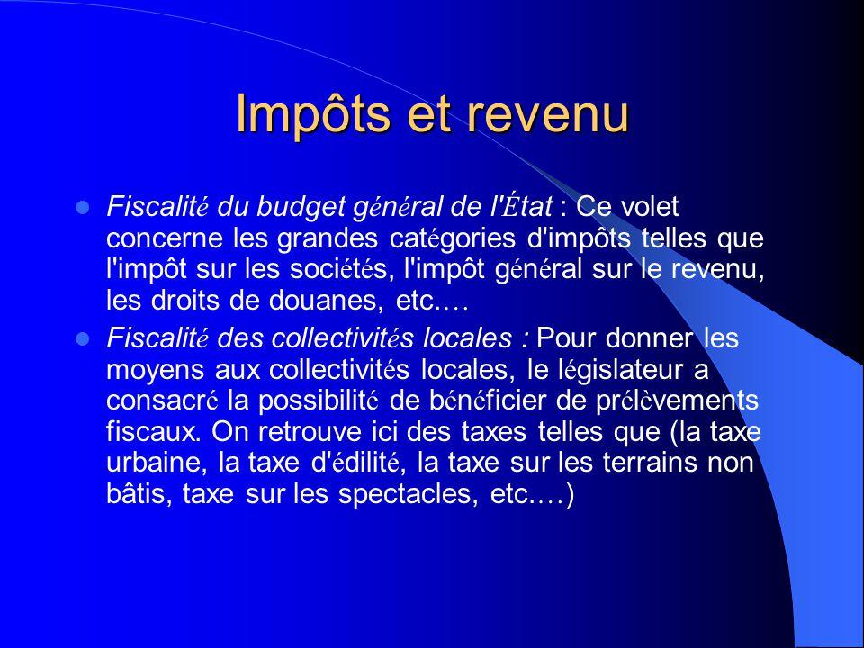 Impôts et revenu