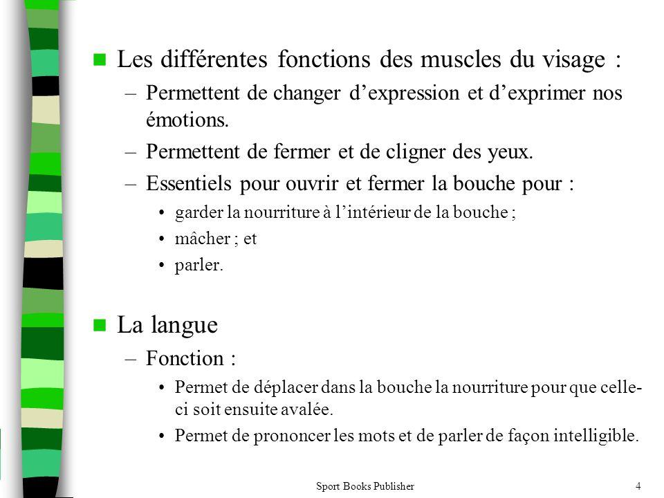 Les différentes fonctions des muscles du visage :