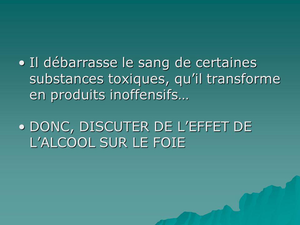 Il débarrasse le sang de certaines substances toxiques, qu'il transforme en produits inoffensifs…
