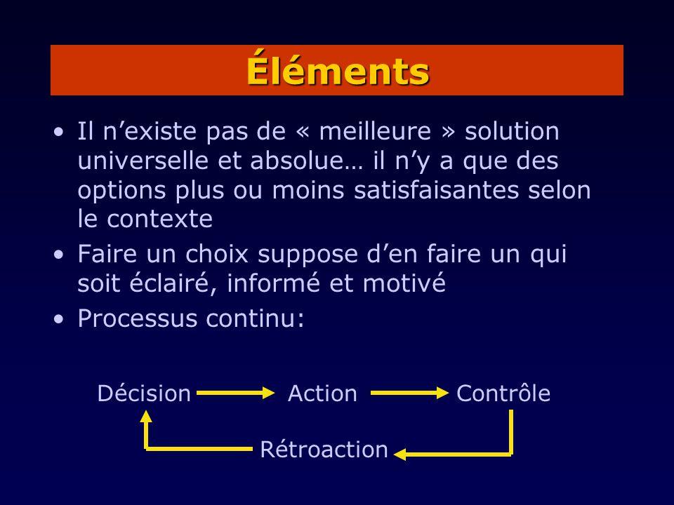 Éléments Il n'existe pas de « meilleure » solution universelle et absolue… il n'y a que des options plus ou moins satisfaisantes selon le contexte.