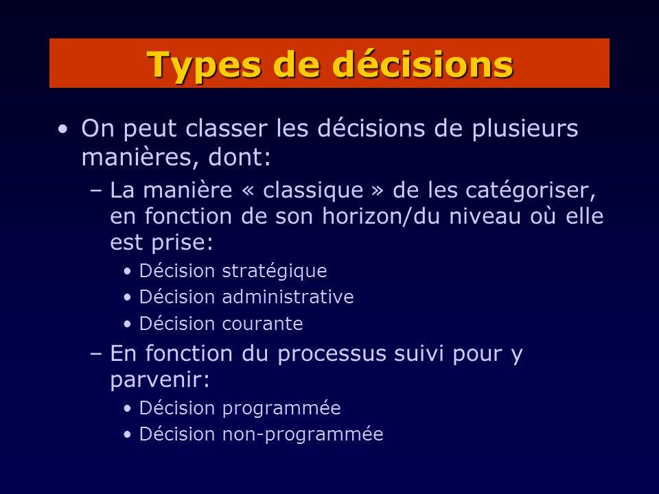 Types de décisions On peut classer les décisions de plusieurs manières, dont: